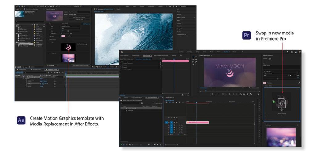 Adobe Premiere Pro Swap in Media Replacement