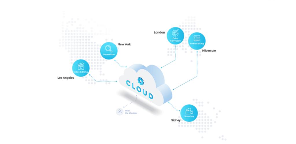 MOG Cloud Edit Diagram