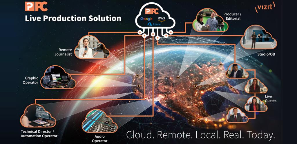 Vizrt Live Production is cloud-first NDI-native